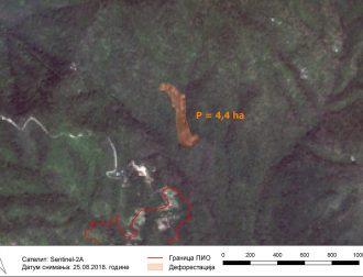04 Deforestacija Povrsina
